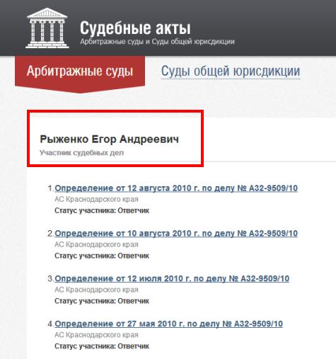 12 Судебные акты - Участник Егор Рыженко 1