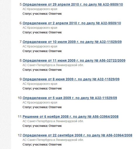 12 Судебные акты - Участник Егор Рыженко 2