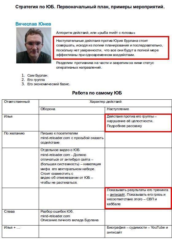 13 Вячеслав Юнев грязные планы 1