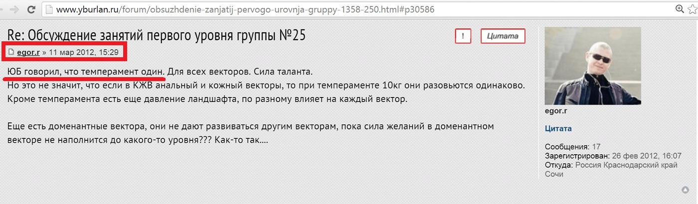 Егор Рыженко на форуме